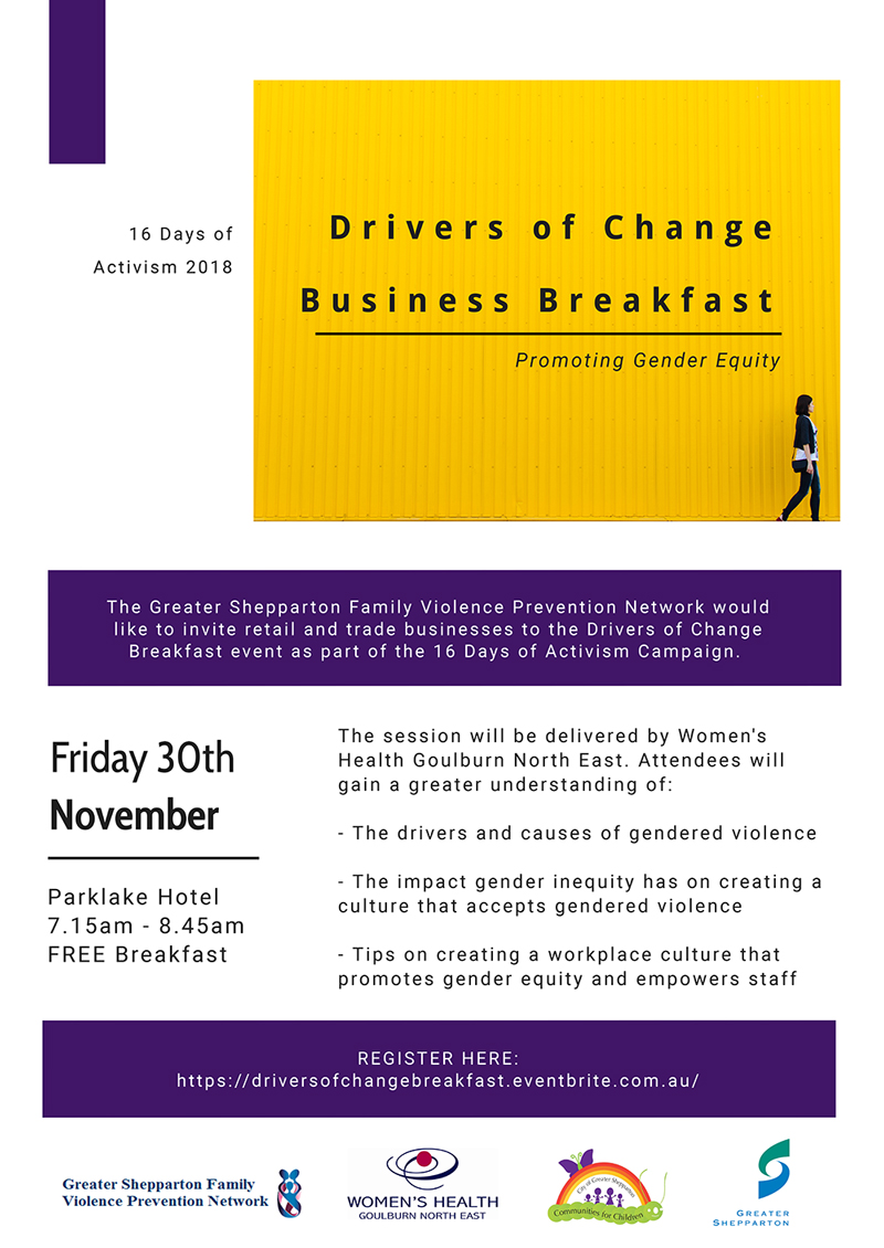 what are business drivers for change